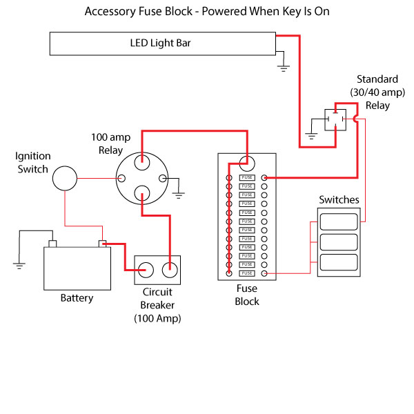 Acc Fuse Block Install Polaris RZR Forum RZR Forumsnet – Key West Panel Wiring Diagram