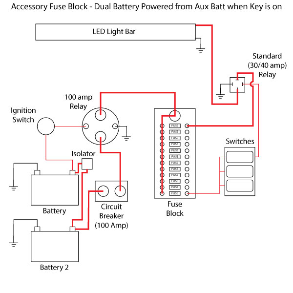 i have created a very basic wiring diagram for the above install and also  one to illustrate how a dual battery setup might look