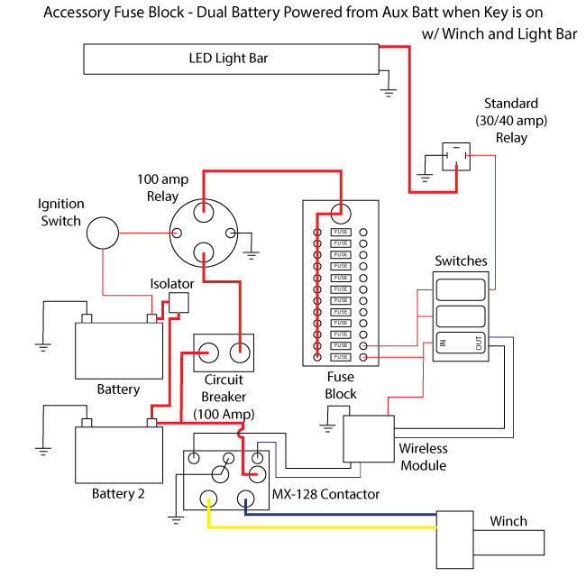 teryx wiring diagram dual battery acc fuse block install polaris rzr forum rzr forums net dual