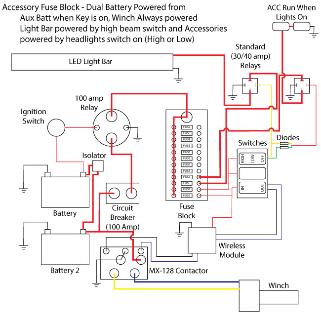 wiringDiagram_DualBatt_Winch_Headlight acc fuse block install polaris rzr forum rzr forums net polaris ranger light switch wiring diagram at bakdesigns.co