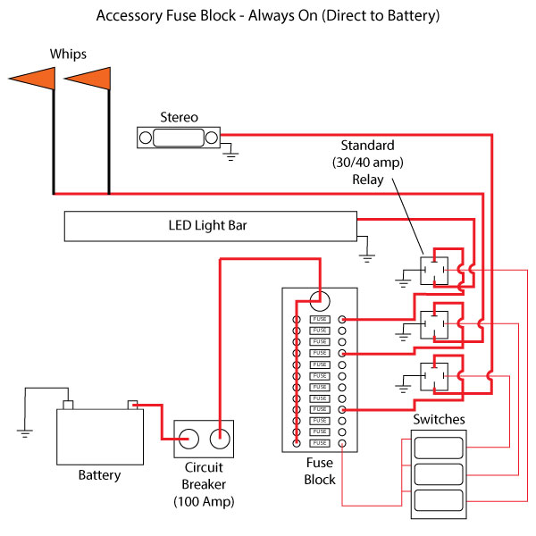 marine accessory wiring diagram with 138260 Acc Fuse Block Install on Custom Built Marine Battery Cables moreover Fuse Box Wiring Diagram furthermore Page 2 together with Systems together with B003GSLDUY.
