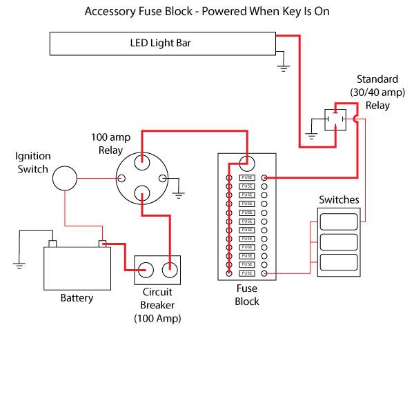 Light Bar Fuse Box Wiring Diagram from graficdesignz.com