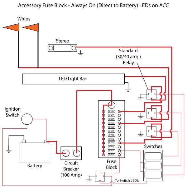 Key Switch Wiring Diagram Polaris Ranger